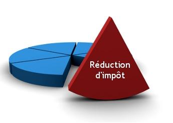 Comment obtenir une réduction d'impôts ?